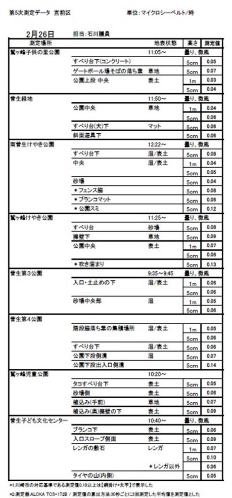 miyamae226