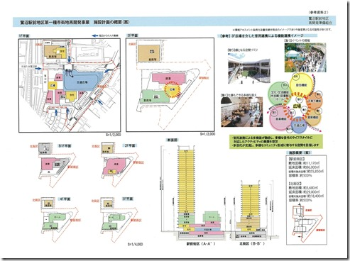鷺沼駅前再開発事業報道資料